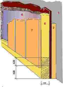 Sauna Bauanleitung